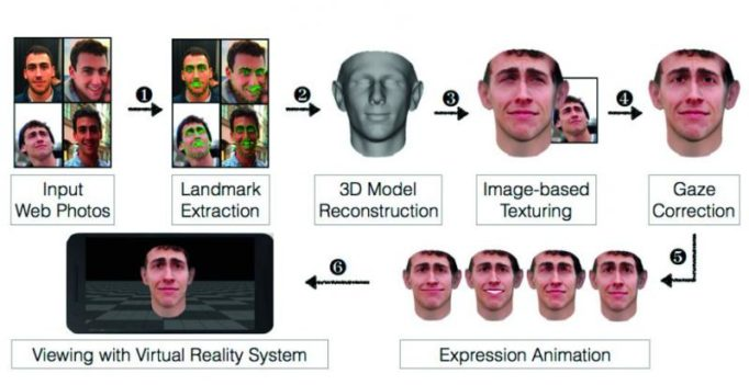 Facial recognition tools fooled by Facebook photos