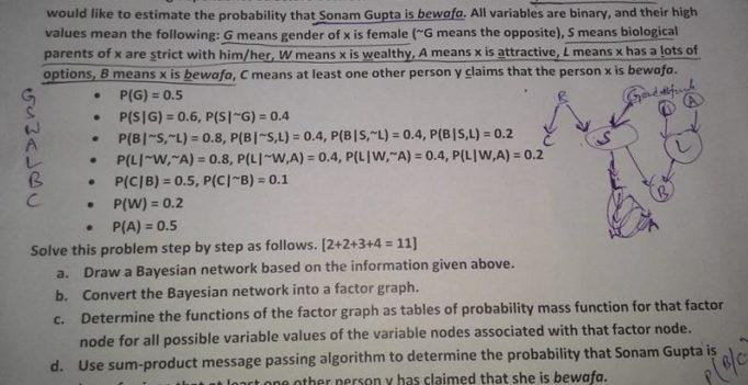 IIT exam paper includes question on 'Sonam Gupta bewafa hai'