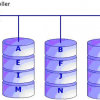 Redundant Array Of Inexpensive Disks (RAID) - Technical Paper