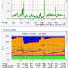 Server Monitoring With munin And monit On Mandriva 2010.0