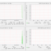 Server Monitoring with Munin and Monit on Debian 8 (Jessie)