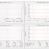 Server Monitoring with Munin and Monit on Ubuntu 14.04 LTS