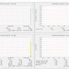 Server Monitoring with Munin and Monit on Ubuntu 14.04 LTS