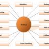 What is Node.js