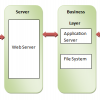 Node.js Web Module