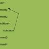 Python Continue