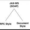 JAX-WS Tutorial
