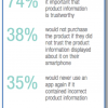 Shopper FOMO – What Is It & Are You Dealing With It Appropriately?