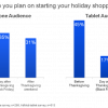 Mobile Holiday Shopping: New Opportunities & Top Tactics For Success