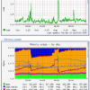 Monitoring Multiple Systems With munin (Debian Etch)