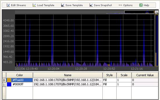 custom_monitoring_snmp_realtime