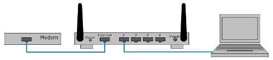 connect_diagram