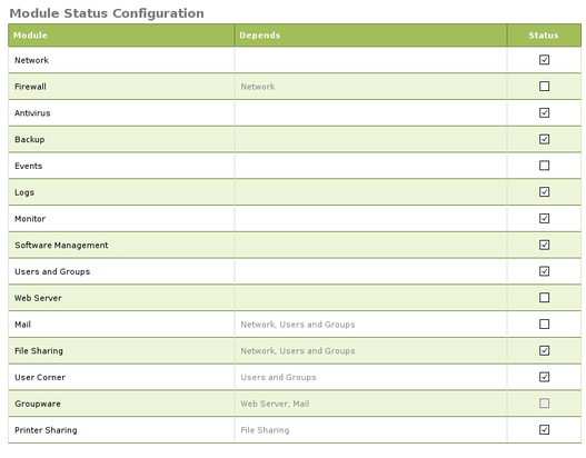 module-status