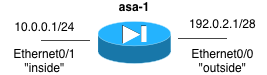 example_asa