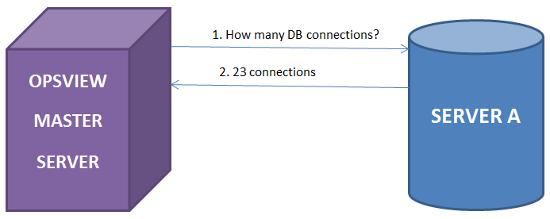 ubuntu-opsview-diagram2
