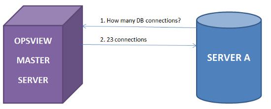 ubuntu-opsview-diagram3