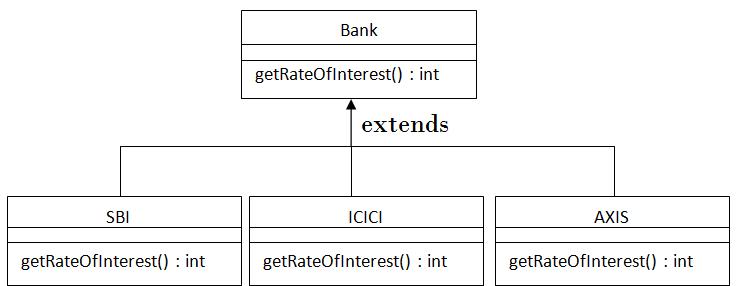 bankinheritance