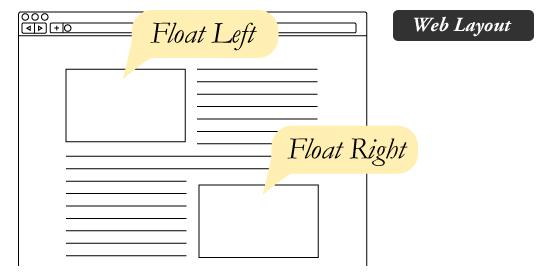 css-float-web