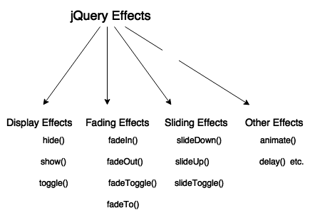 jquery-effects