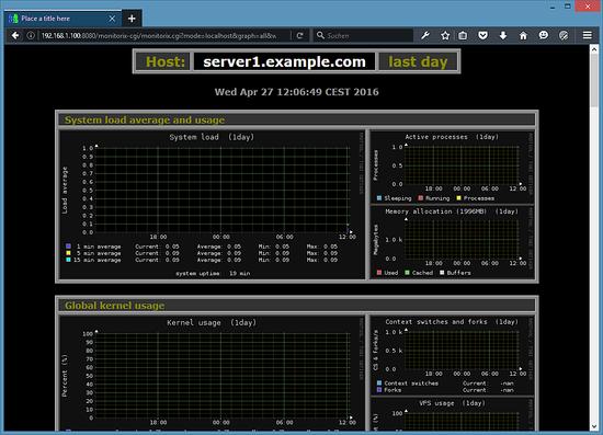 monitorix_graphs