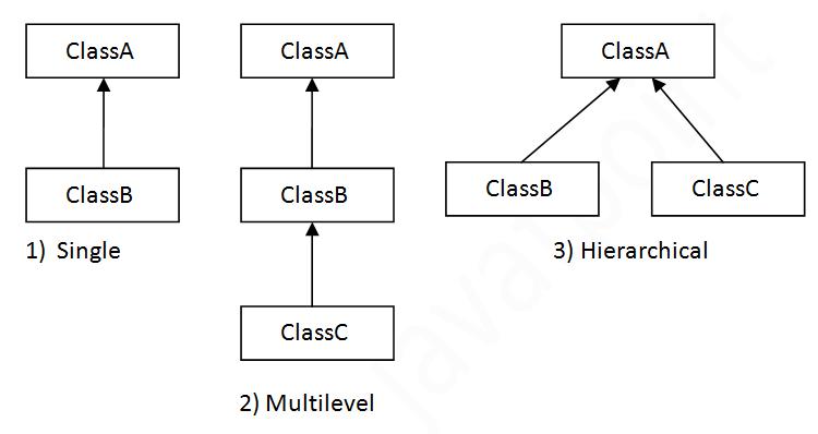 typesofinheritance.jpg