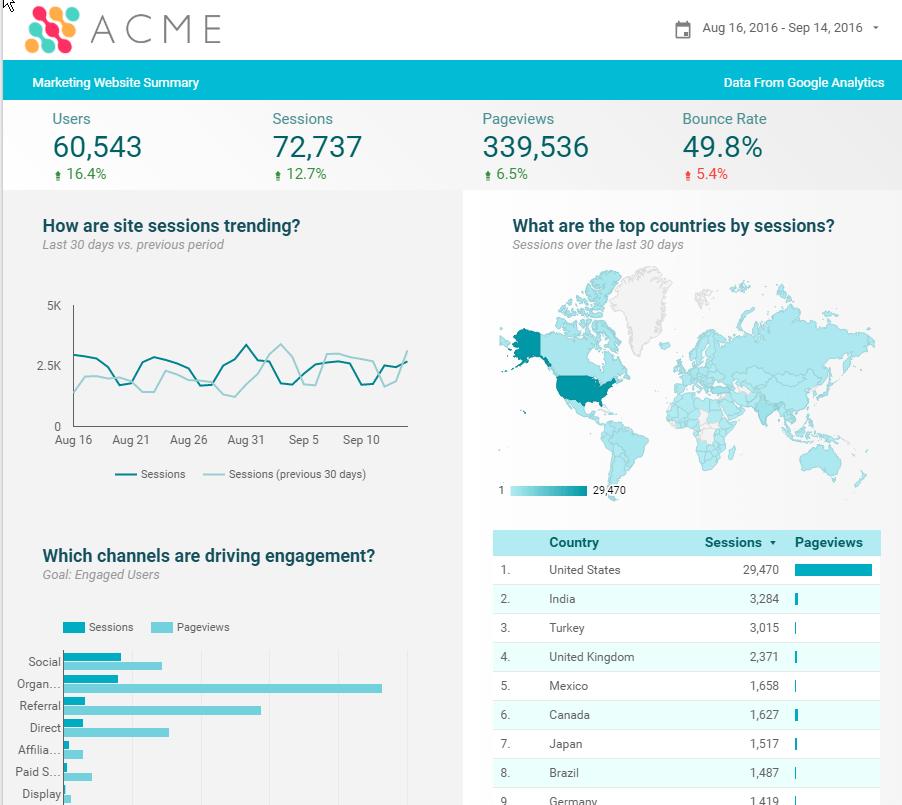 1-google-data-studio-sample-report