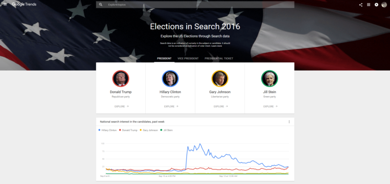 google-election-trends-hub-800x378