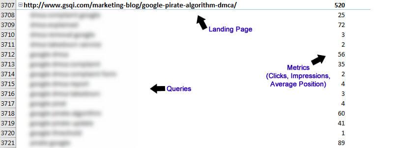 analytics-edge-pivot-table-excel