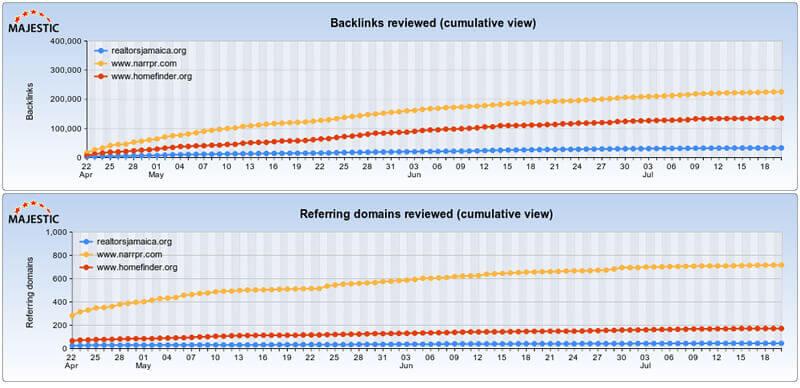 realtors-comparison-reduced