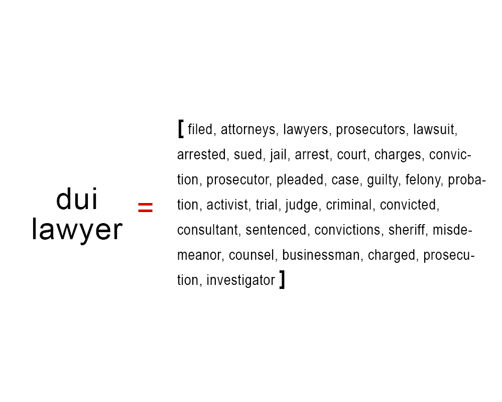 similarity-for-dui-lawyer