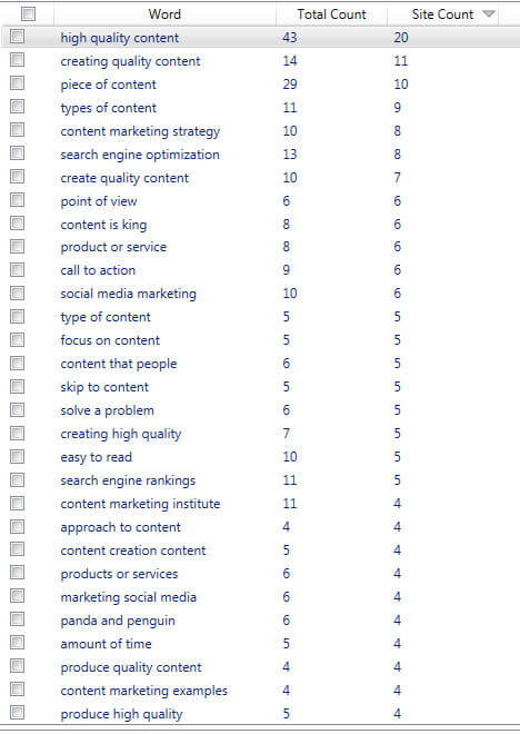 ukh3-keyword-quality-content