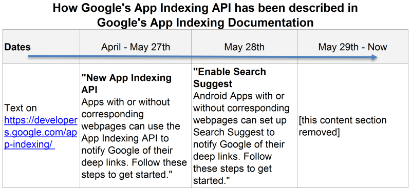 app-indexing-documentation-800x369