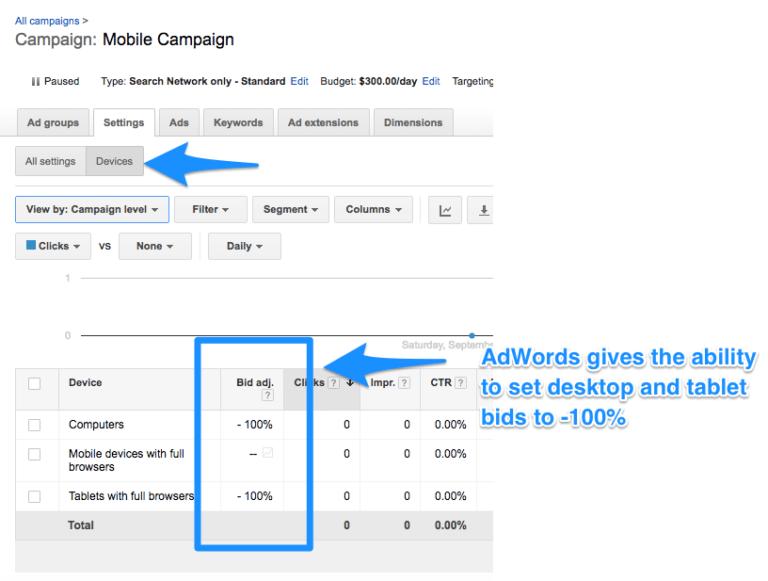 campaign_management_-_google_adwords-2-768x581