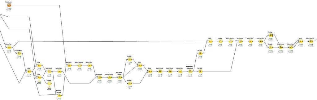 knime-workflow-math