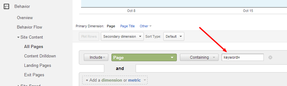 pages-google-analytics