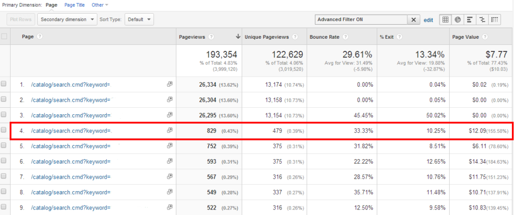 pages-google-analytics1