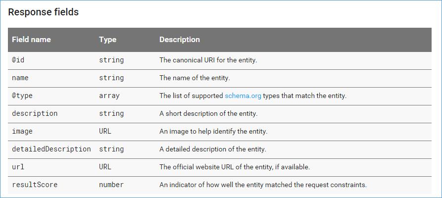 response-fields-knowledge-graph-search-api