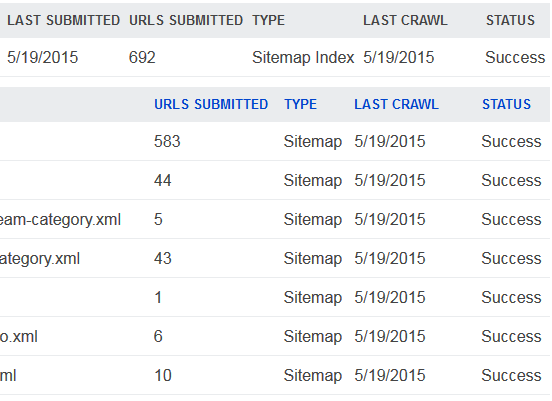 sitemap-submissions