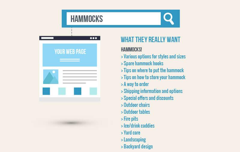task-completion-hammocks