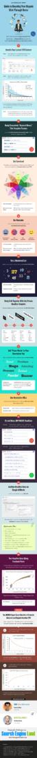 boost-organic-ctr-infographic-larry-kim