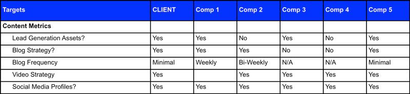 content-comparison1
