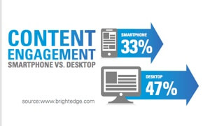 content-engagement-brightedge-research-mobile