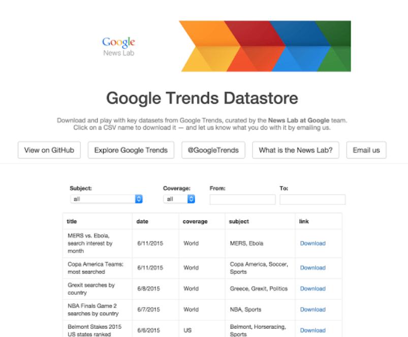 datasets-google-trends-github