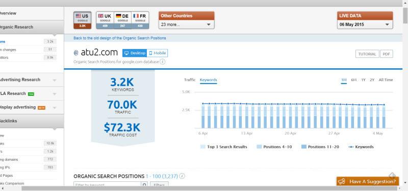 desktop-rankings-atu2-april-800x374