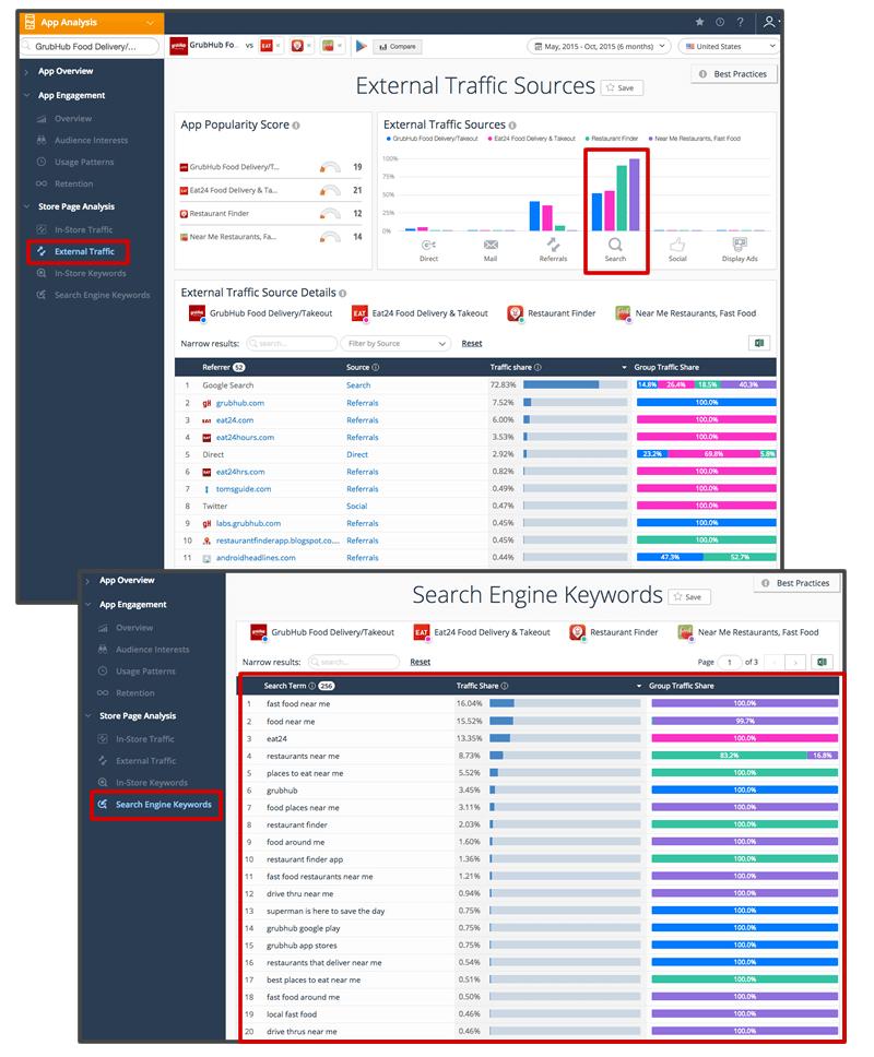 external-traffic-app-indexing-impact