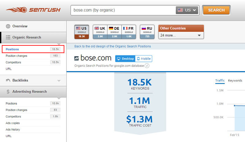 featured-snippets-positions-bose