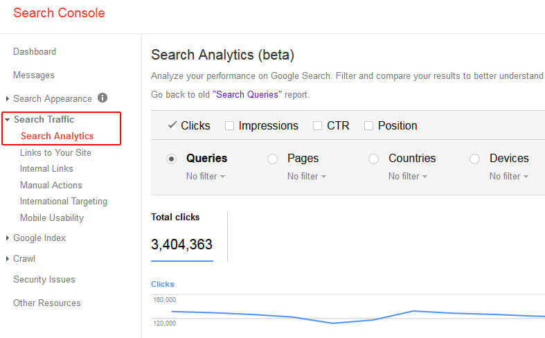 featured-snippets-search-analytics