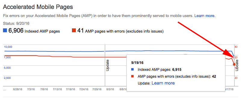 google-amp-error-report-scan-change-1474459181