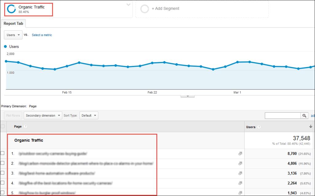 google-analytics-landing-page-metrics