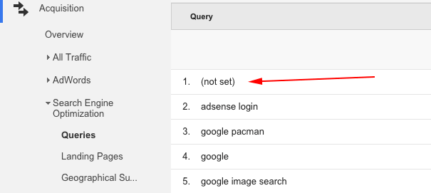 google-analytics-not-set-seo-query-report-1444824649
